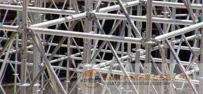 Scaffolding System Manufacturer in Turkey