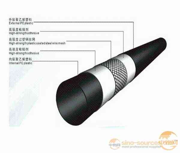 Underground Steel Wire reinforced Skeleton plastic Polyethylene pipe