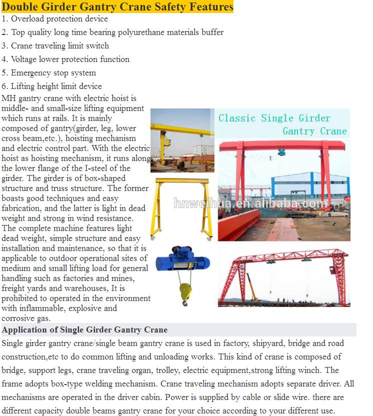 E:u8d77重机China Customized 20 Ton MH Model Single Beam Electric Gantry Crane For Sale.png